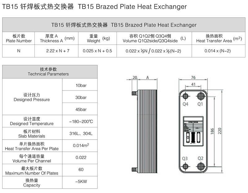 TB15 钎焊板式热交换器.jpg