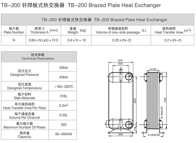 TB-200 钎焊板式热交换器.jpg