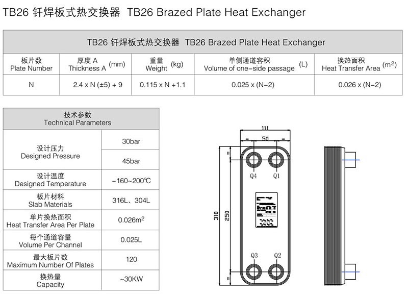TB26 钎焊板式热交换器.jpg