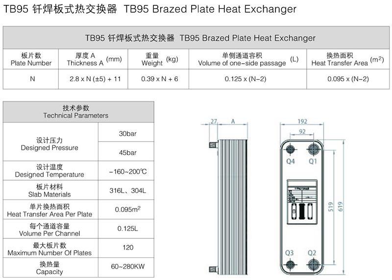 TB95 钎焊板式热交换器.jpg