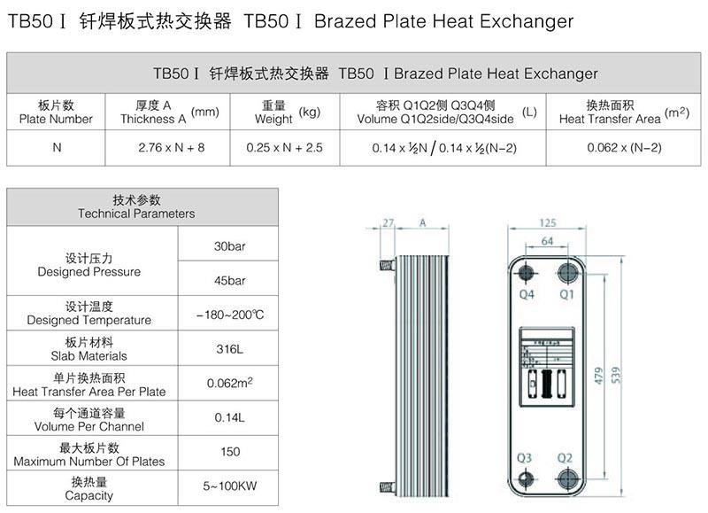TB50 钎焊板式热交换器.jpg